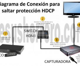 Diagrama de conexión para quitar protección HDCP (jesusherrero.com, 2014)